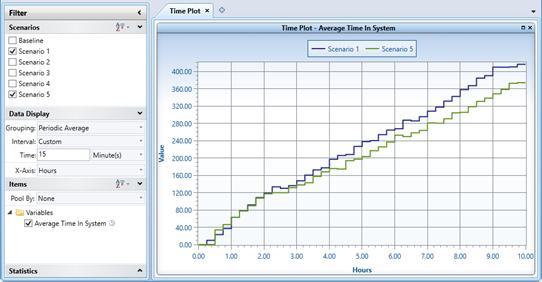ProModel - Better Decisons Faster