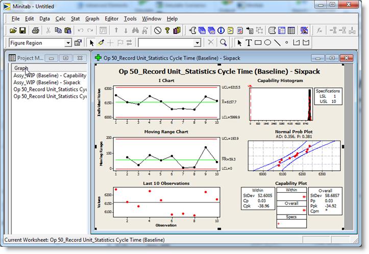 six sigma analysis with minitab